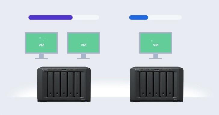 抵擋不住的虛擬化趨勢,Synology 正式推出 Virtual Machine Manager 與 Virtual DSM