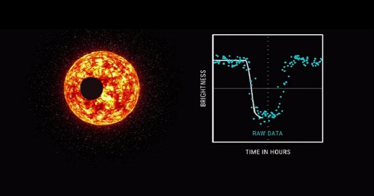 Google 機器學習結合科學應用,發現新行星及透過基因找出病因