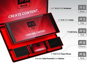 平板、手機加筆電:阿宅的三合一便當 Bento