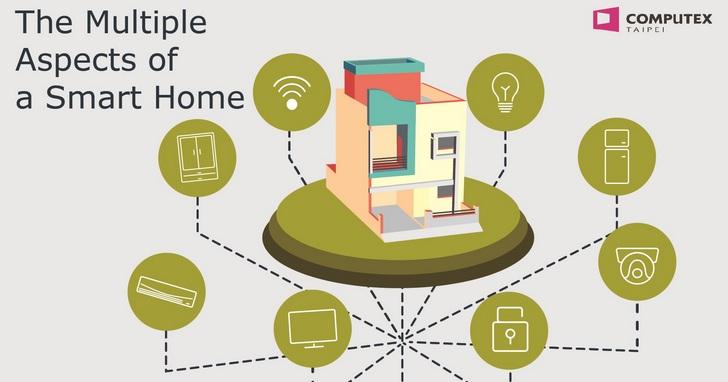 AIoT攻佔家用市場,COMPUTEX 2018展現智慧家庭多元樣貌