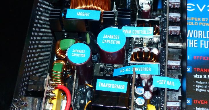 1000W ATX 電源供應器只有 12 公分!EVGA 創新變壓器有效縮小產品體積 | T客邦