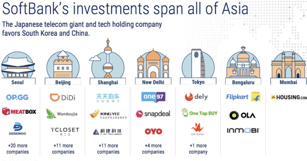 亞洲矽谷其實在中國?小米成為亞洲估值最高的獨角獸之一