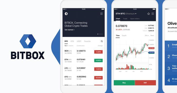 LINE 旗下加密貨幣交易所「BITBOX」正式營運,可交易近 30 種熱門貨幣