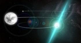 愛因斯坦又對了!強等效原理在緻密中子星上也適用