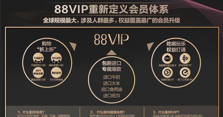 阿里巴巴在中國啟動「88VIP」會員計畫,吃喝玩樂權益全打通、享全年專屬折扣