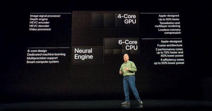 蘋果 A12 Bionic 處理器性能不遜於英特爾 PC 處理器