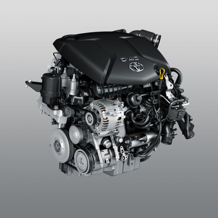 Toyota將陸續採用BMW柴油引擎!如果再換上底盤,我就要訂車了...