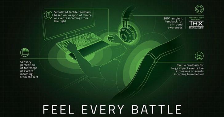 當滑鼠、耳機和鍵盤一起震動:遊戲中的力量反饋究竟有多重要?
