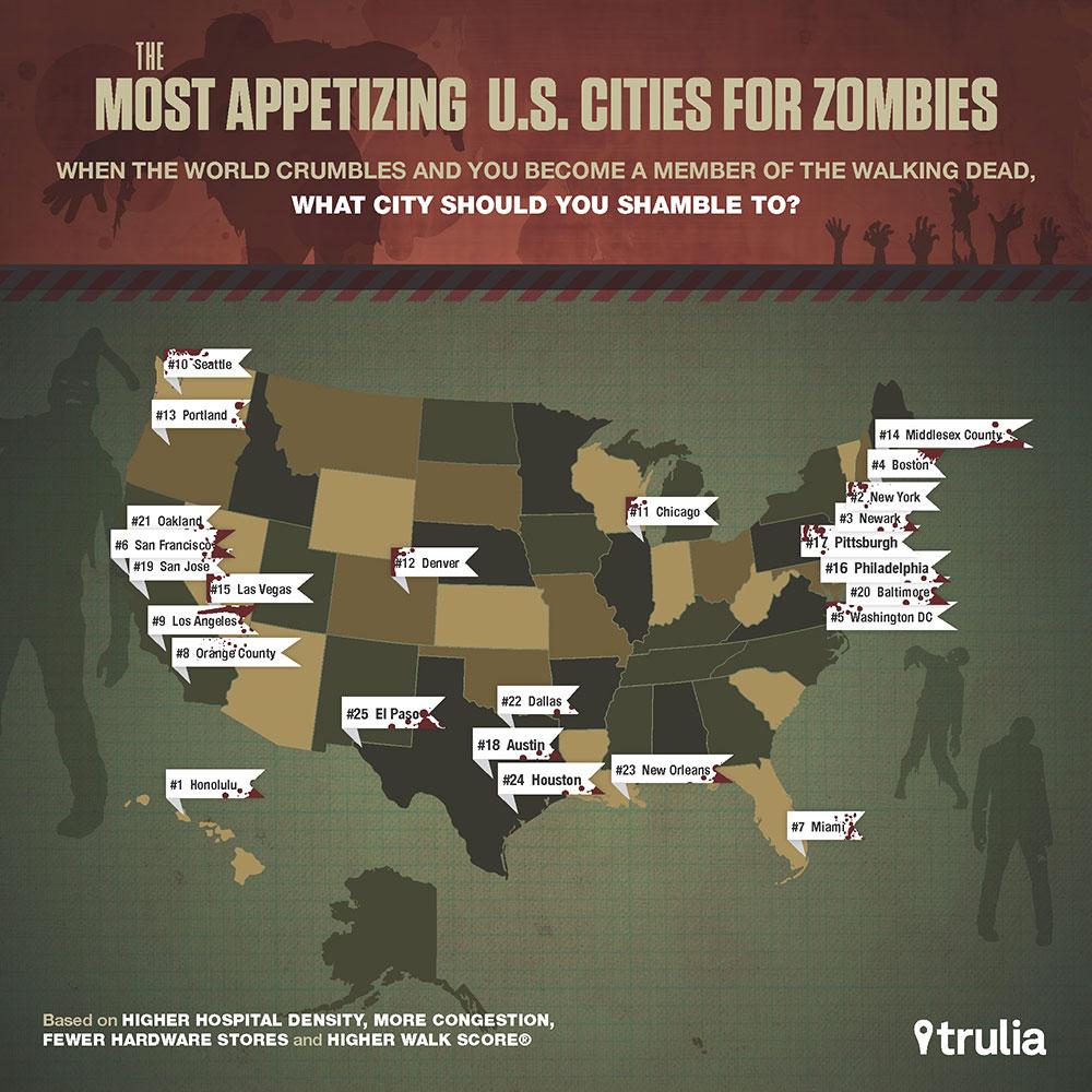 當「陰屍路」成真、哪個城市最容易被喪屍攻擊?