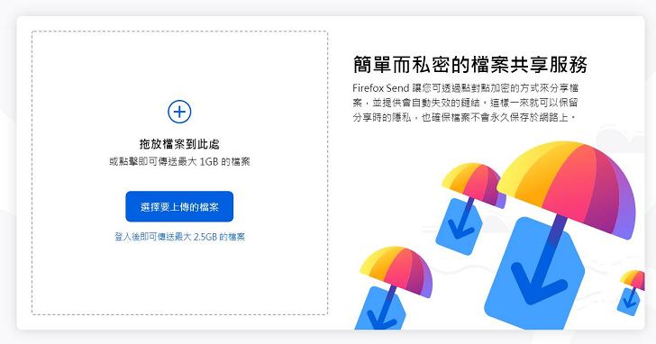 Google 雲端掛了無法傳檔?「Firefox Send」能透過瀏覽器傳送最大 2.5 GB 檔案,過程中完全加密
