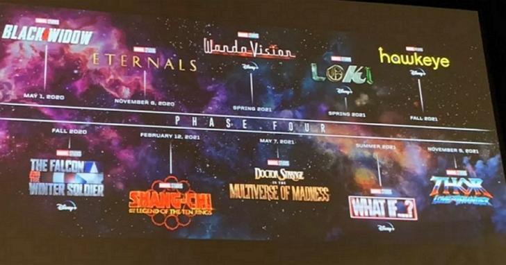 漫威公開漫威宇宙第四階段的10大影片、影集時程表,雷神索爾4、奇異博士2上映日期確定