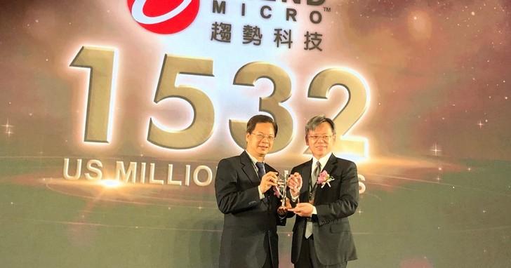 趨勢科技獲台灣國際品牌第二名, 品牌價值達金15.32億美元