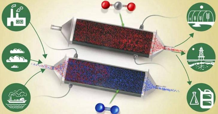 MIT打造新型電池:能從發電廠煙囪或周圍空氣捕獲二氧化碳