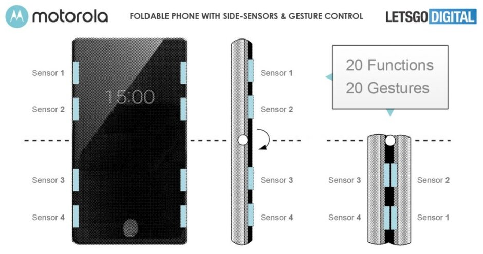 Motorola 摺疊手機 RAZR 2 新專利曝光,揭露側框感應手勢操作的更多可能