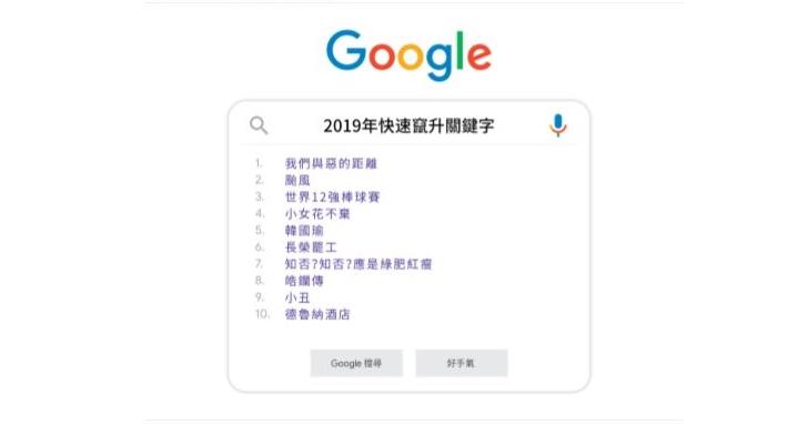 Google 台灣熱搜榜出爐!今年這部台劇最紅、熱門關鍵字這兩字,話題人物則是「他」