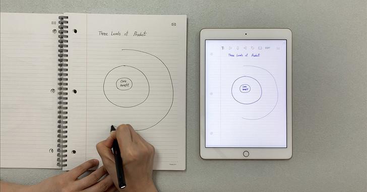 Neo smartpen智慧筆提供居家工作與遠距教學方案
