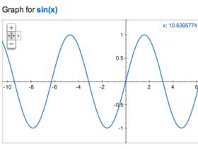 用 Google 畫函數圖,幫你寫數學作業,還能畫愛心做告白