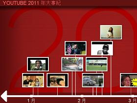 YouTube 2011年台灣、全球最火紅影片回顧