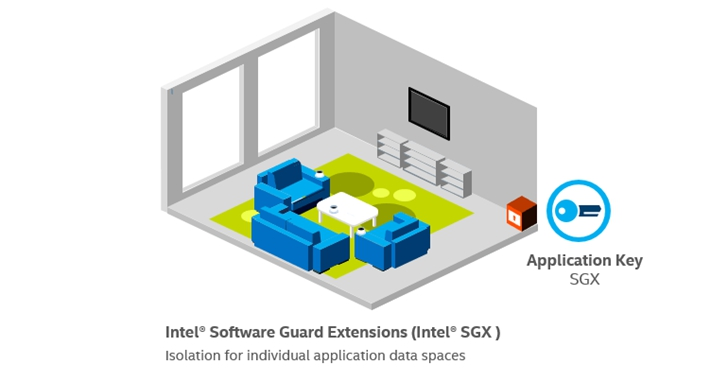 Intel處理器又被發現兩個SGX漏洞,駭客可輕鬆提取敏感資料