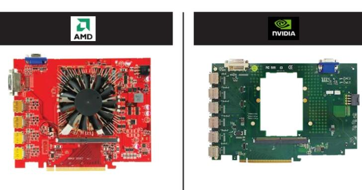 Eurocom推出MXM3轉PCIe轉接卡,行動顯示卡也能裝入桌上型電腦