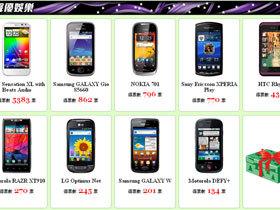 2011 手機 GOGO 年度票選報導,戰況進入白熱化