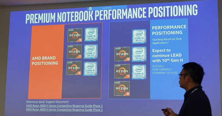 Intel 重申自家 CPU 擁有最佳遊戲體驗,熱門作品 FPS 可超越對手 10% 以上