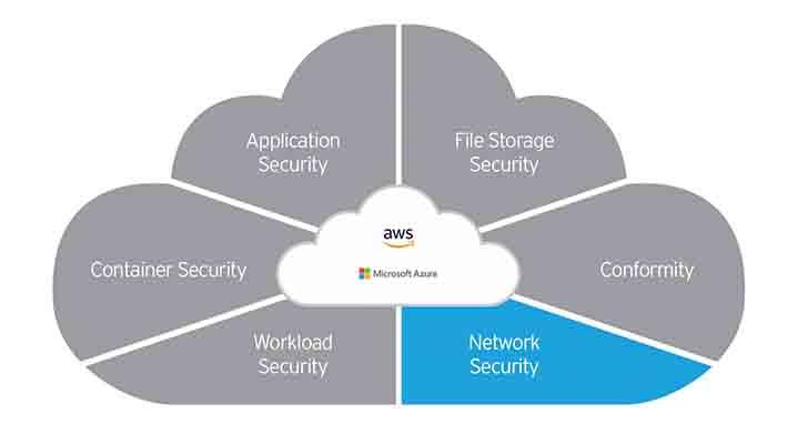 趨勢科技Cloud One平台推出雲端網路防護解決方案