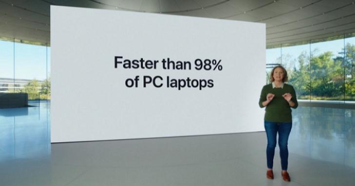 外媒抨擊蘋果說「M1處理器MacBook快過市面上98%筆電」毫無根據,只是行銷說法