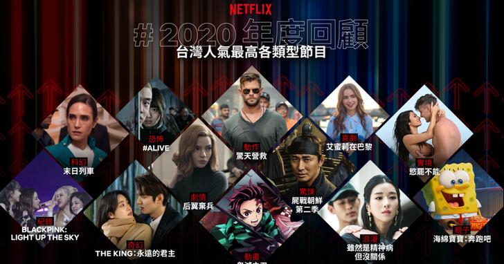 Netflix 2020年度回顧:浪漫奇幻類型節目觀影量爆6倍成長