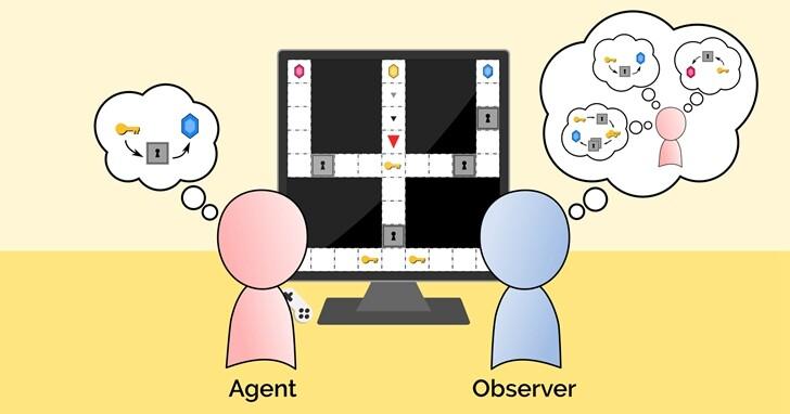 在失敗中學習!MIT新研究顯示,機器可以像嬰兒一樣學會理解人類目標