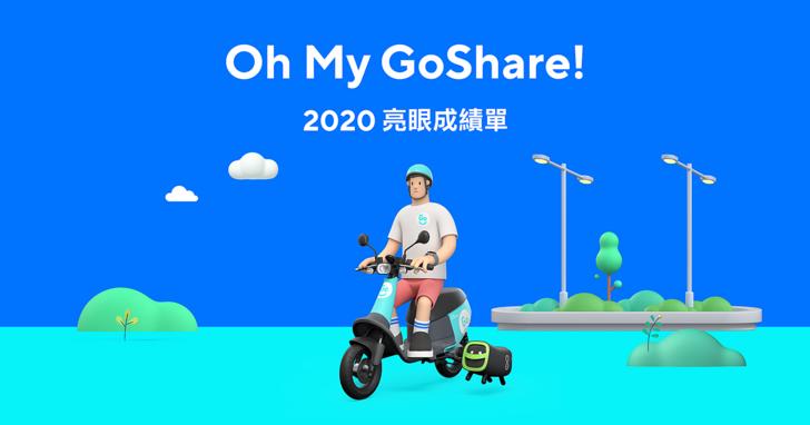 GoShare 2020 年度報告:6000 輛投入營運、換電次數達到 100 萬次
