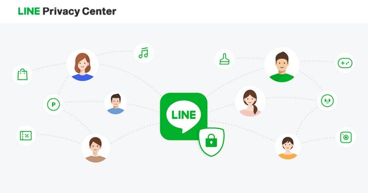 LINE隱私權中心網站啟用,提升個人資料控管透明度