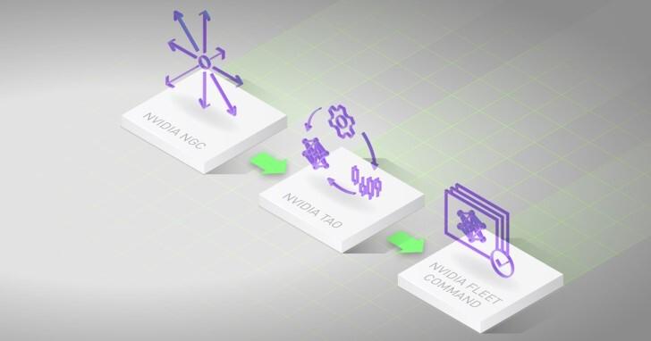 NVIDIA發表Tao與Fleet Command模型再訓練與部署套件,加速AI導入流程