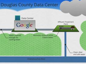 Google 資料中心省錢法!引河水做冷卻,處理後排回河中