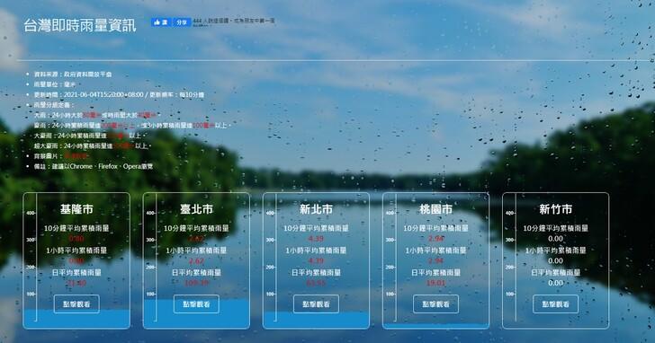 現在你家的雨有多大?用「台灣即時雨量資訊」來查