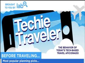 現代人如何結合網路、科技產品和旅行?一張資訊圖表告訴你