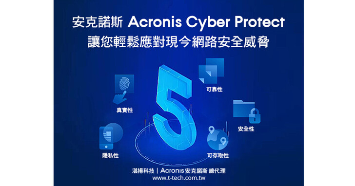安克諾斯Acronis Cyber Protect助企業應對現今網路安全威脅