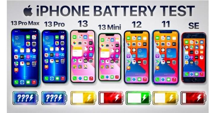 iPhone13全系列與前代電池續航對比測試,iPhone 13 Pro Max電池續航力到底強多少?