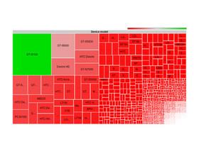Android 孕育出4000款產品,開發者的心酸用圖表告訴你
