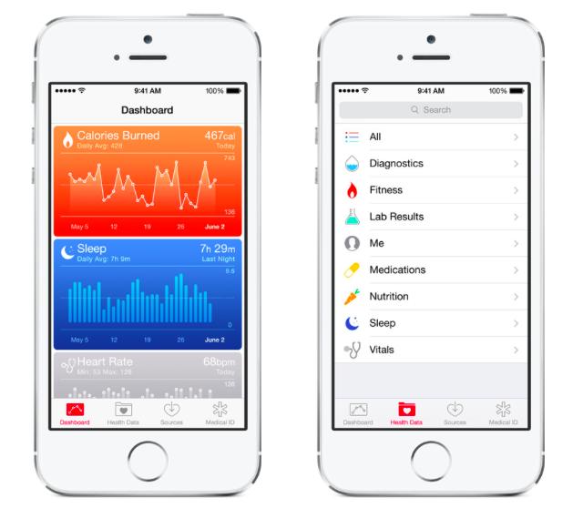 Os X Yosemite Wwdc2014 Apple Announces Ios 8 Os X: WWDC 2014: ICloud Drive 、快捷聯絡人... IOS 8 的 10 大重點功能快速掃描