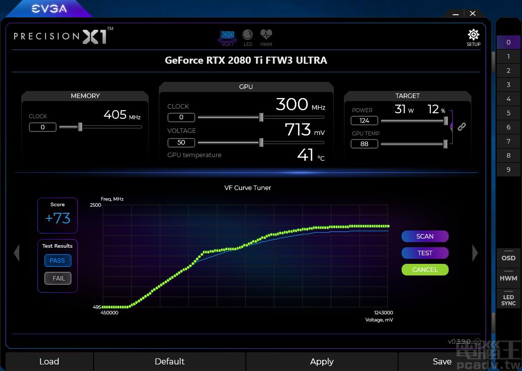 若将电压增添 50%、Power Limit 增添至 124%、CPU Temp Target 提拔至 88℃、电压提拔 50%,Scan 的结果为稳定超频 73MHz