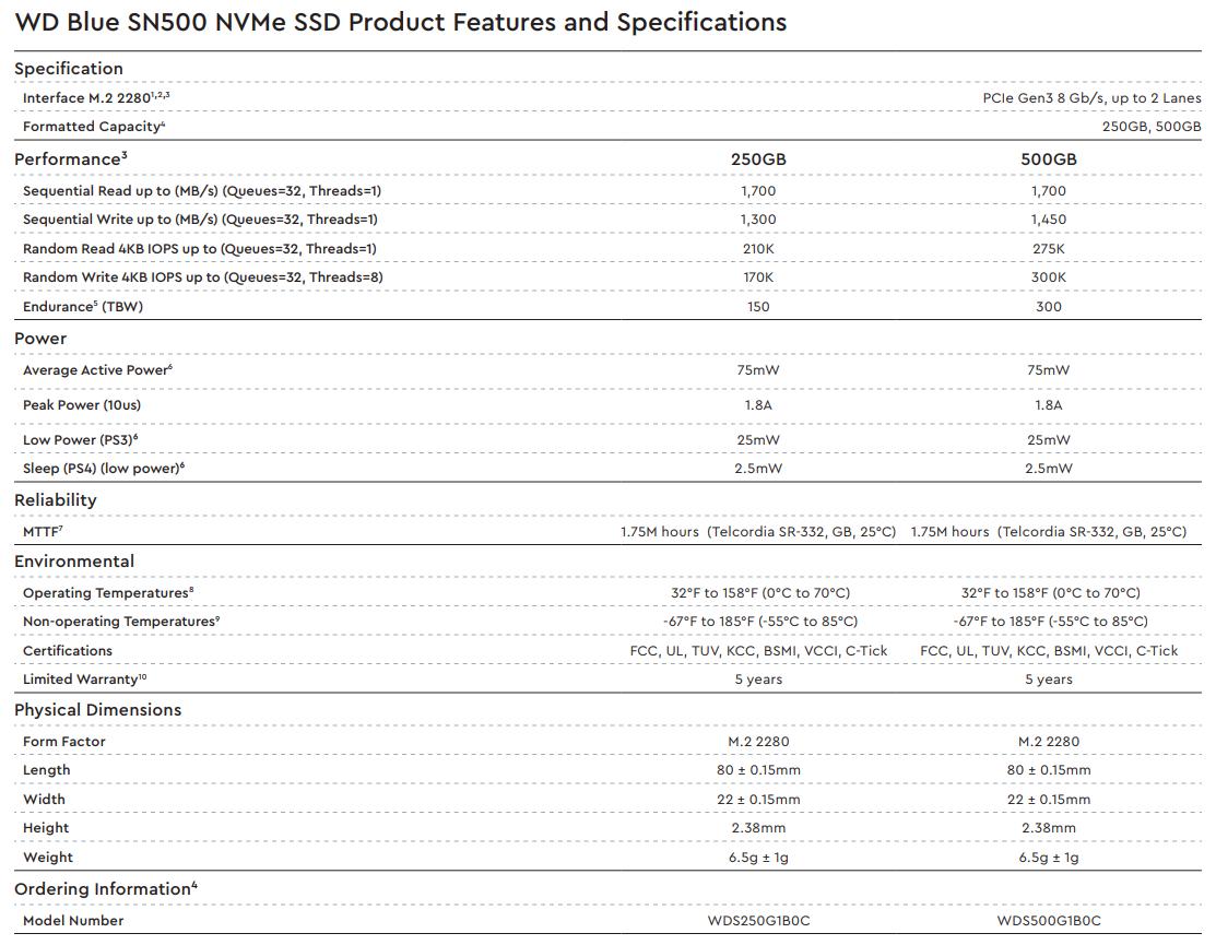 WD Blue SN750 NVMe SSD 250GB 與 500GB 規格比較表