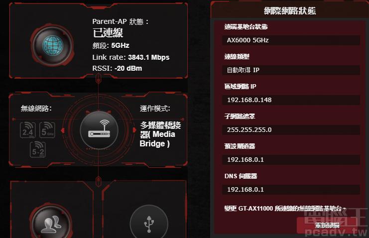 ▲ ROGRapture GT-AX11000 以無線方式連線至 Archer AX6000 時,5GHz 頻段連線速率可達 3843.1Mbps。