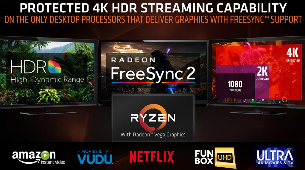▲ 過去 Ryzen 3 2200G 和 Ryzen 5 2400G 缺乏受保�內容 4K HDR 串流視訊�放能力,如今也將補齊。