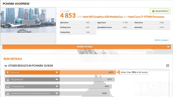在 PCMark 10 模擬網頁瀏覽、文書工作、視訊會�、多媒體影音�放�情境進行綜合評分,在基本測試模式�獲得 4,853 分。