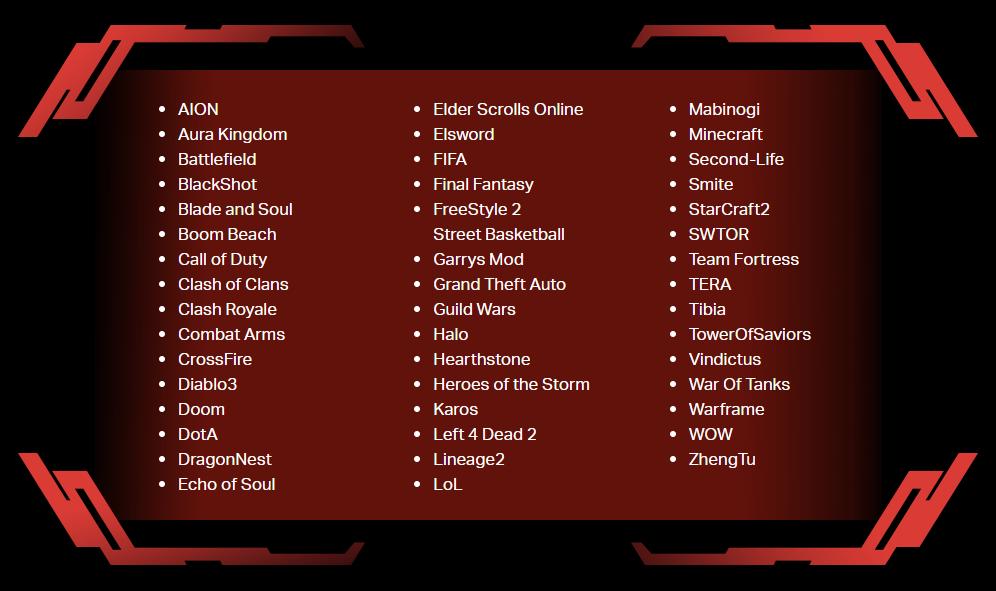 ▲ Archer AX11000 目前能夠辨識的遊戲封包列表,包含俠盜列車手、英雄聯盟、決勝時刻、戰地風雲……等,未來透過韌體更新還會加入更多款遊戲。