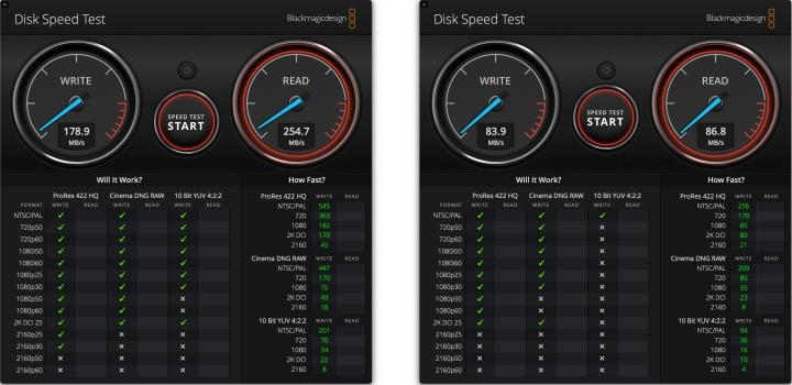 UHS-II MicroSD/SD讀卡機也比一般的UHS-I規範速度更快。