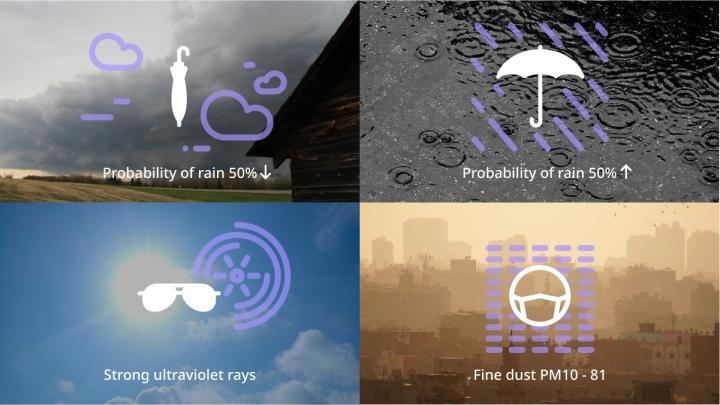 它會以不同的圖示顯示天氣狀況。