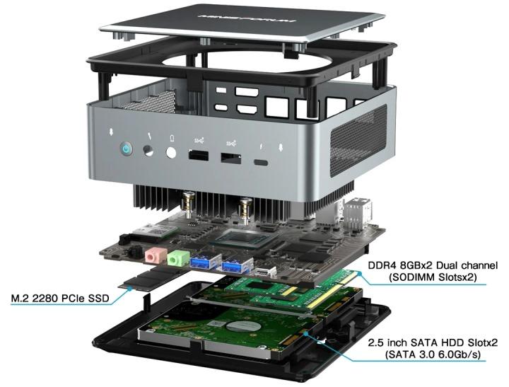 機殼內可以容納1組M.2固態硬碟與2組2.5吋硬碟。