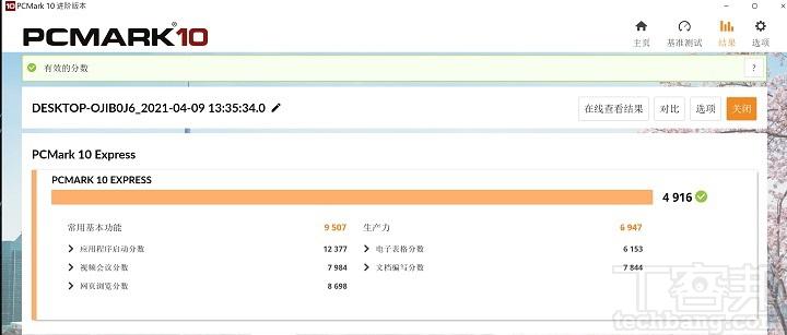 在 PCMark 10 Express 是基本功能和生產力的混合測試,在此獲得 4,916 分。